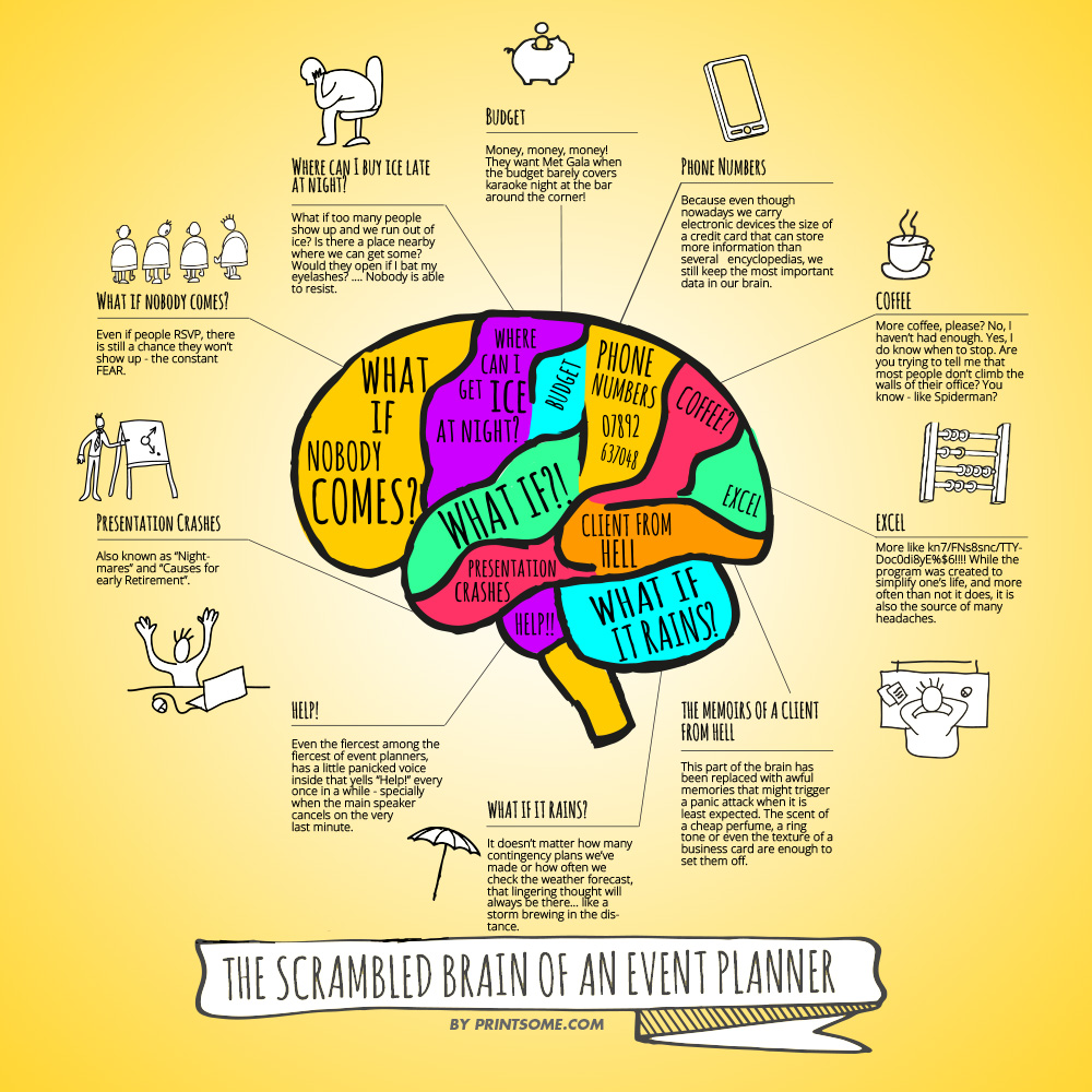 Brain_of_an_event_planner_yellow