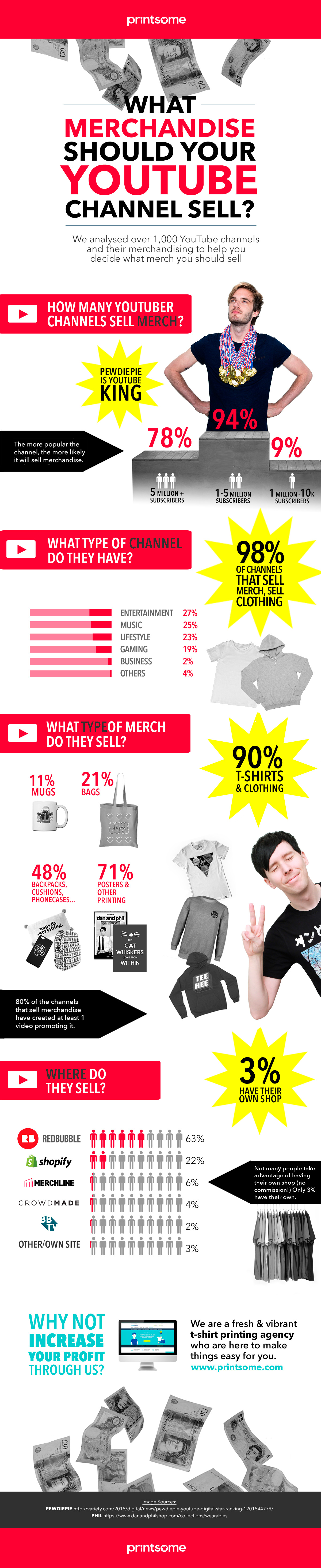 Infographic-youtubers-final