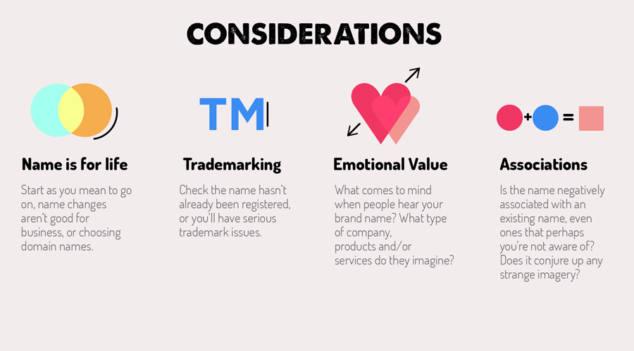 Design Names Ideas tastefastcom 1495 Naming Infographic_considerations
