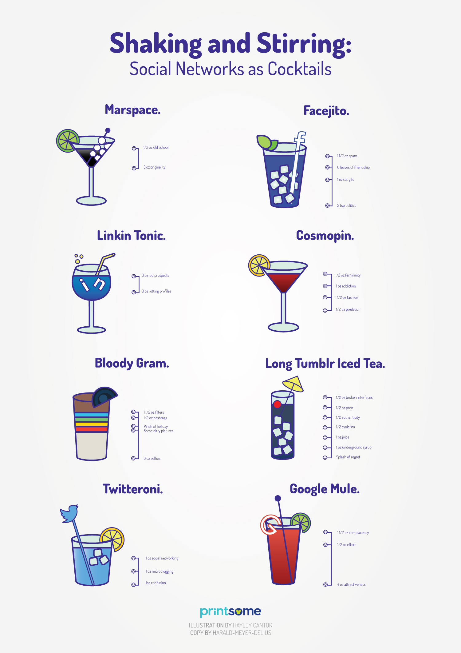 Shaking-and-stirring-social-media-cocktails-poster