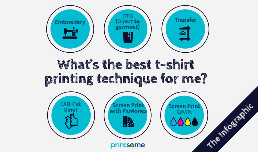 printing t shirts methods ladies sweater patterns