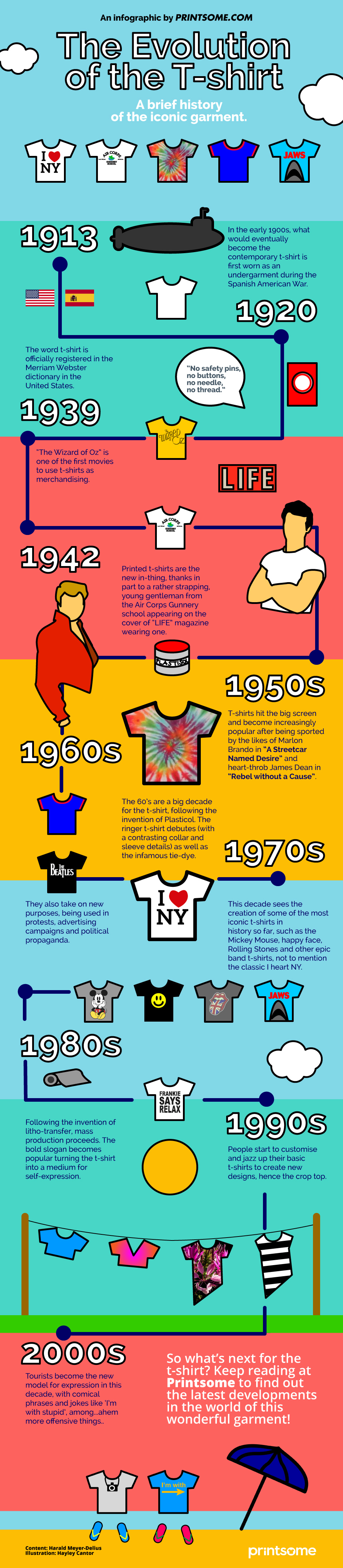 evolution-of-the-t-shirt-infographic_standard