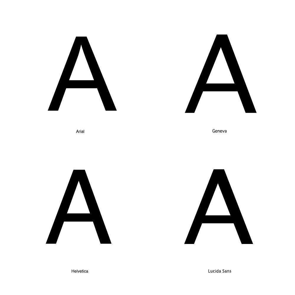 Sans serif - fonts without strokes (Arial, Geneva, Helvetica, Lucida Sans)