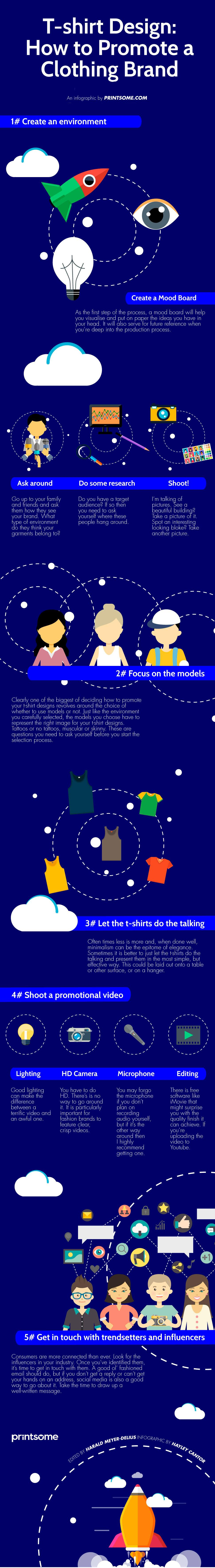 clothing brand infographic, how to promote your clothing brand