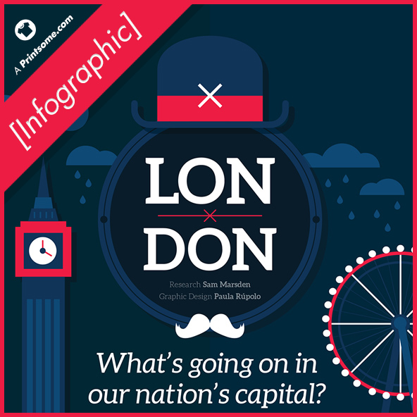 London: beautiful infographic on England's capital city