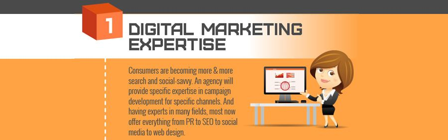 marketers, marketing infographics