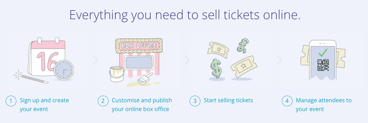 online ticketing platforms - ticket tailor