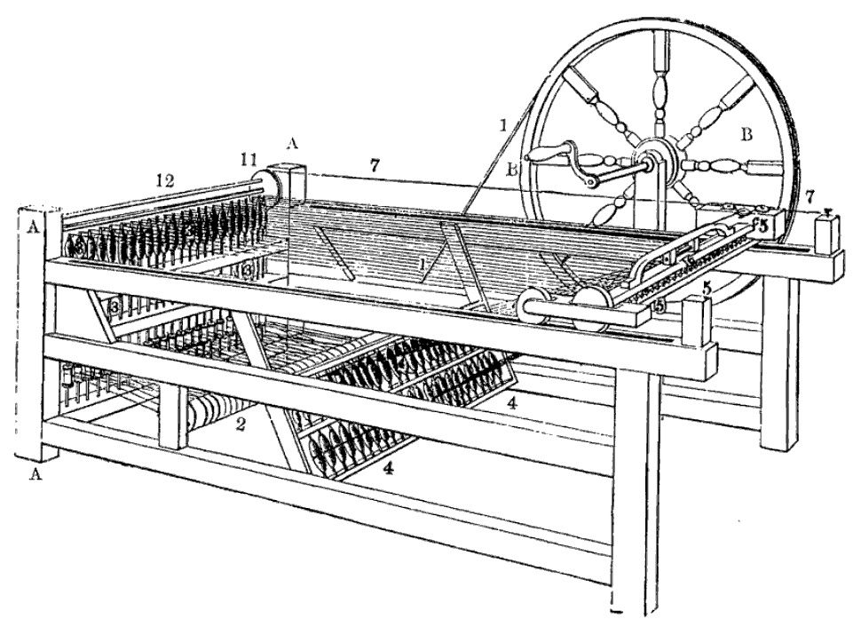 t-shirt manufacturers, spinning jenny